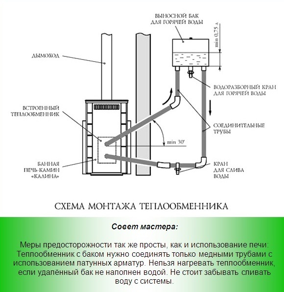 Кожухотрубный испаритель Alfa Laval DM3-327-2 Новотроицк