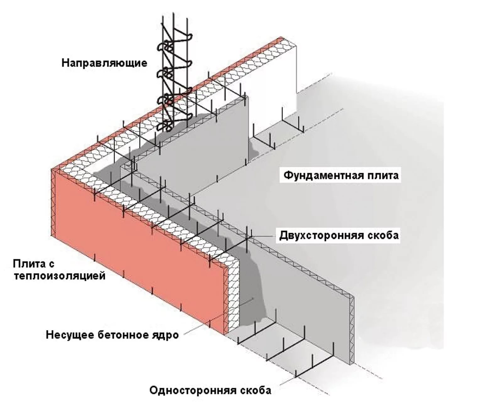 Подвал в доме - два популярных способа строительства