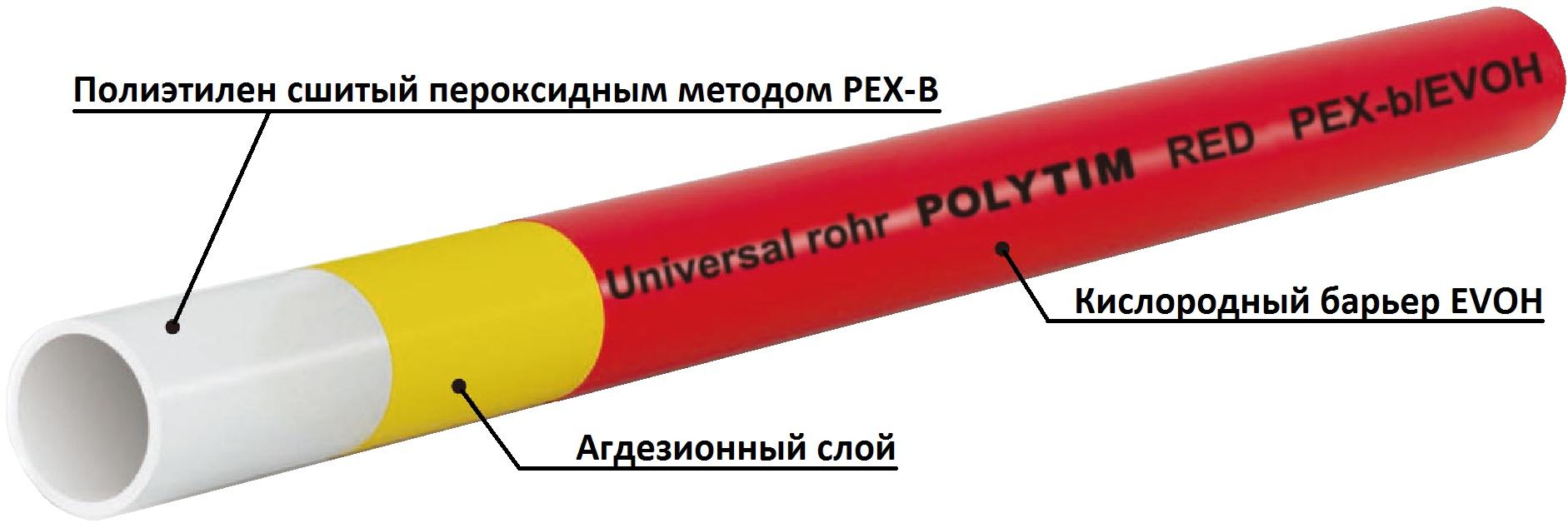 Бир пекс из молекулярно сшитого полиэтилена