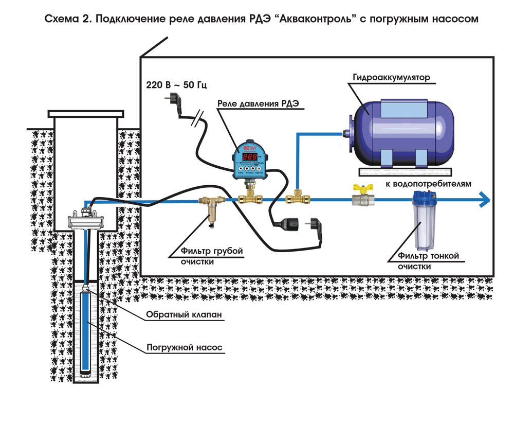 Гидроаккумулятор для станции своими руками