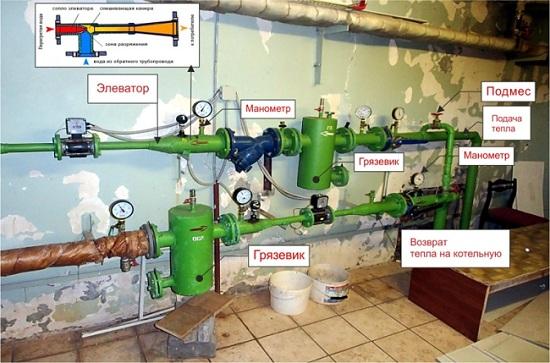 элеватор для горячего водоснабжения