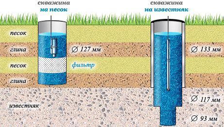 Электробезопасность при очистке воды лекция электробезопасность охрана труда