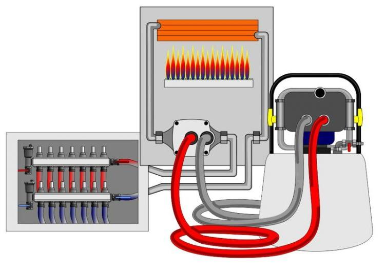 Отопительный котел теплообменник теплообменник для аристон bs 24 ff цена