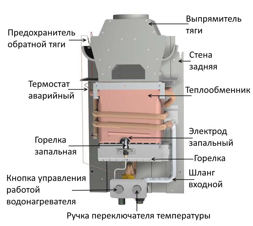Теплообменники для газовых колонок mora Пластинчатый теплообменник Thermowave TL-650 Кемерово