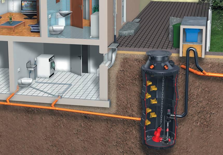 галстука водоотведение воды в частном доме фото лето фото тегу