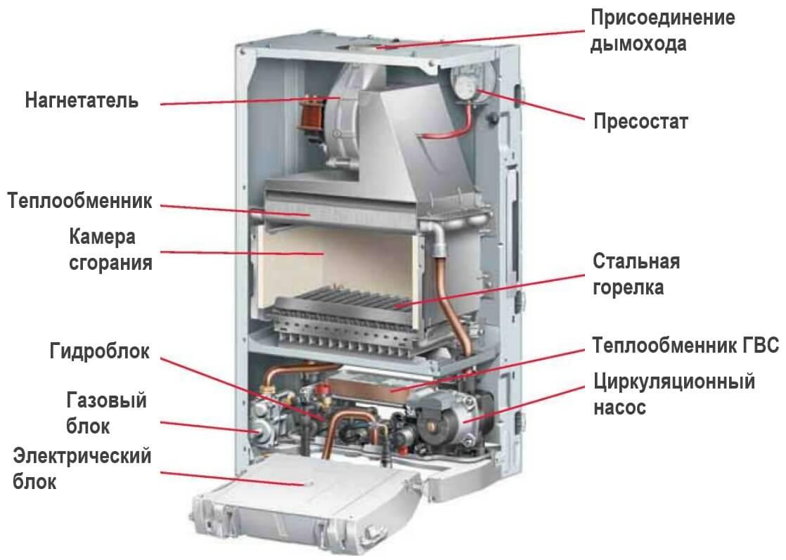 Электрический теплообменник гвс Установка для внешней очистки GEL BOY JET 20 Владивосток