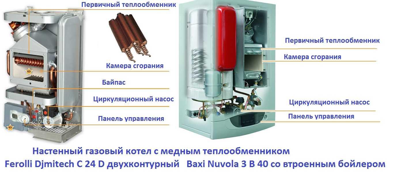 Двухконтурные газовые котлы с медным теплообменником Пластины теплообменника Sondex S44A Воткинск