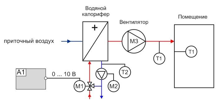 Расчет водяного теплообменника приточной установки Кожухотрубный испаритель Alfa Laval DET 745 Владимир