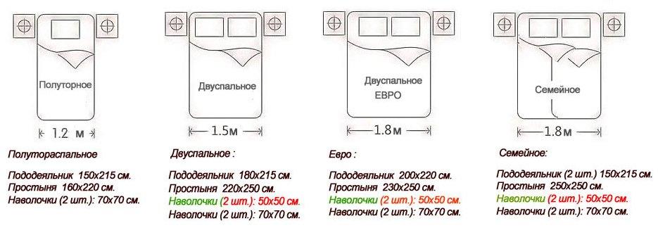 70fc86cce3fa Чтобы не искать в старых записях размеры элементов выкройки постельного  белья, предлагается взглянуть в ...