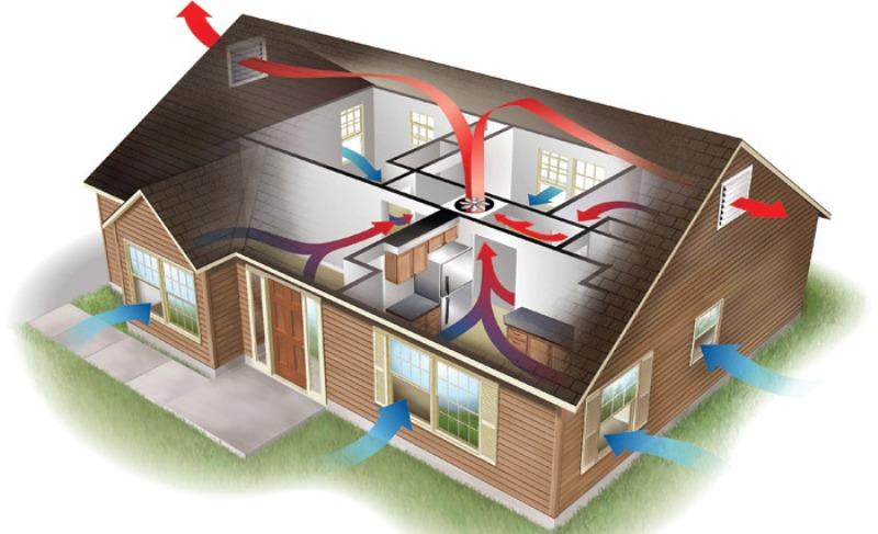 Как сделать вентиляцию в отдельной комнате