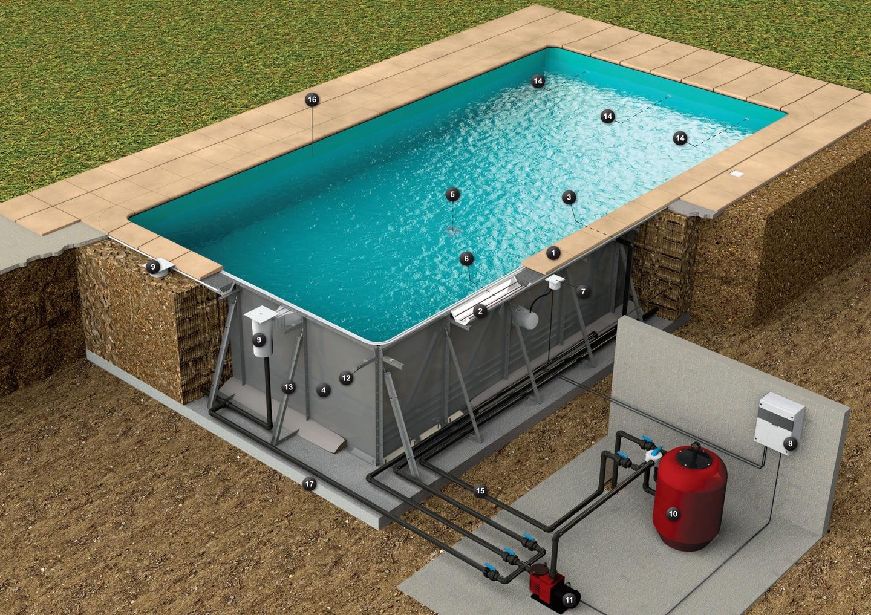 Основы проектирования бассейнов