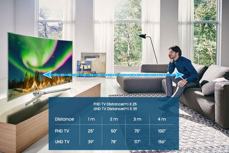 Рассчитать диагональ телевизора по расстоянию