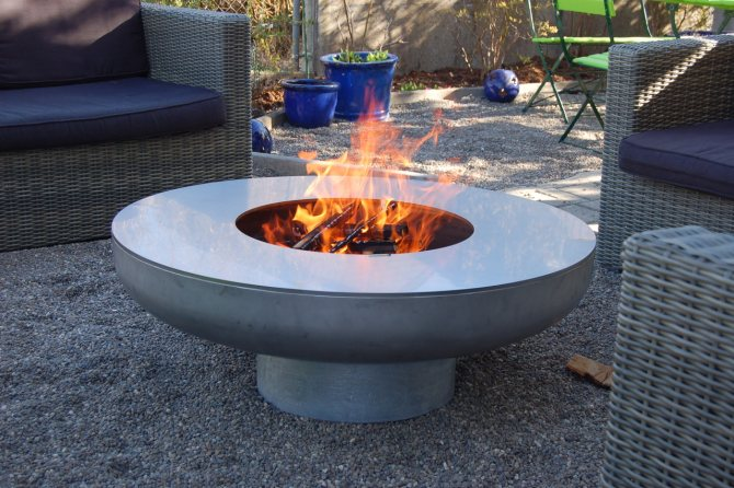 Бетон жароупорный состав классификации бетон