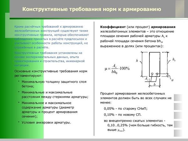 Коэффициент армирования бетона плотность кг м3 цементного раствора