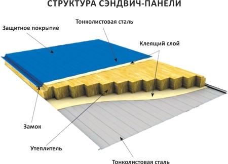 Отделка балкона пластиковыми панелями (40 фото): как обшить прозрачным ПВХ балкон потолок своими руками внутри и снаружи