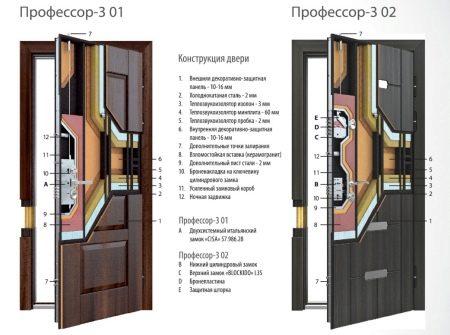 Двери Torex (66 фото): стальные входные двери, металлические межкомнатные конструкции, отзывы покупателей 2018