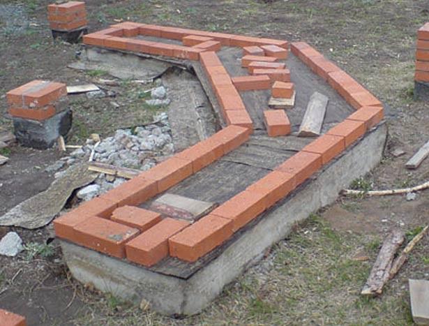 пошаговая инструкция по кладке кирпича на фундамент