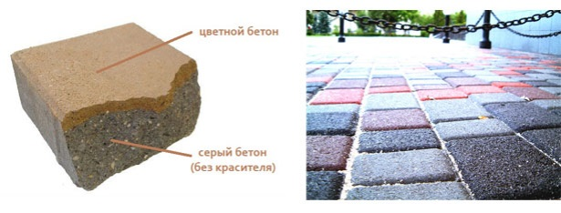 Цветная вибропрессованная плитка