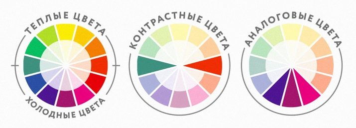 Обои под покраску: плюсы и минусы, отзывы - фото до и после | Плюсы и минусы этих покрытий стен и потолка, флизелиновые и виниловые варианты в интерьере, отзывы и рекомендации | Cовременные варианты оформления в интерьере