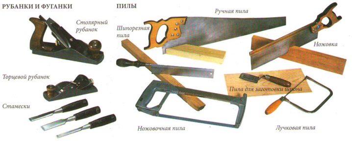 Как сделать дверь своими руками пошагово