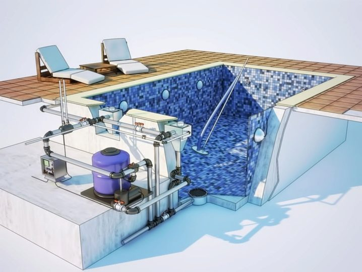 Проект бани с бассейном (83 фото): деревянные конструкции под одной крышей с бильярдом и барбекю своими руками