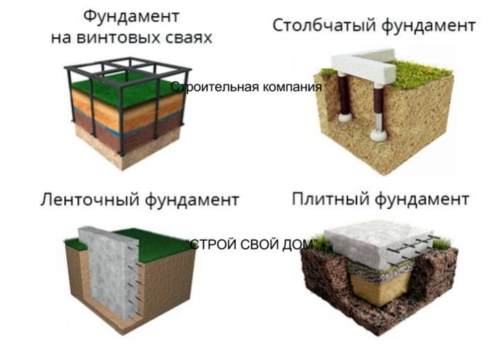 Проекты бань с комнатой отдыха