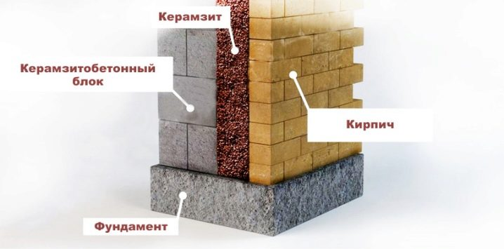 metody-utepleniya-sten-keramzitom-varianty-dlya-kottedzha-9.jpg