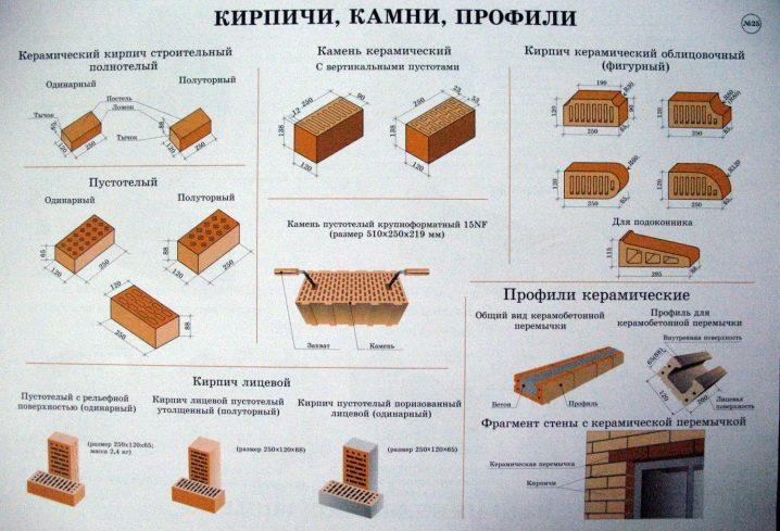 размеры одинарного керамического кирпича
