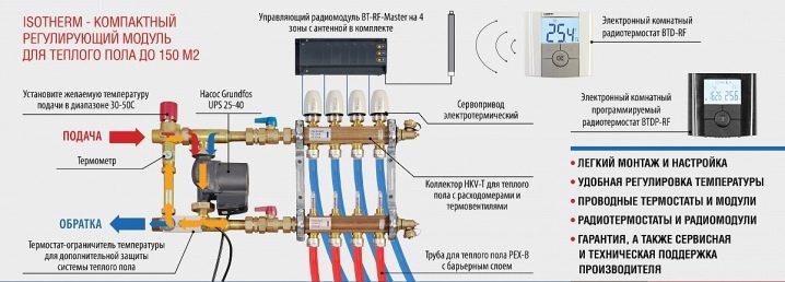 Коллектор для водопровода своими руками