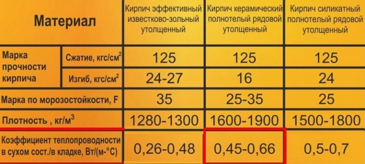вес керамического кирпича