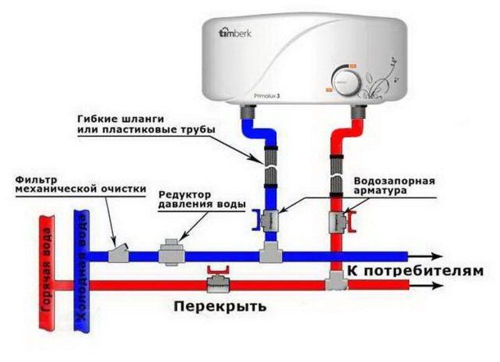 Водогрейка для проточной воды