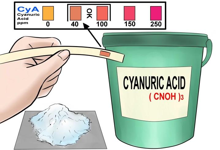 Хлор для бассейна: жидкий и в таблетках. Норма для хлорирования воды:  безопасное содержание хлора. Как защитить кожу и волосы: меры безопасности