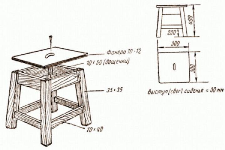 Табуретки для кухни (76 фото): высокие складные табуреты Ikea