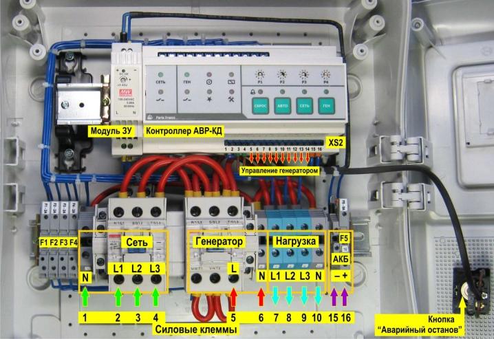 kak-podklyuchit-generator-k-trehfaznoj-seti-doma-7.jpg