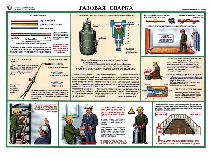 pravila-i-tehnologiya-polzovaniya-gazovoj-gorelkoj-9.jpg