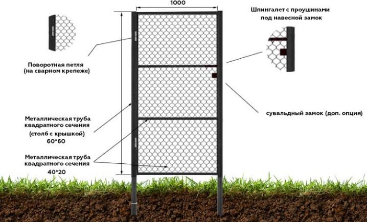 Забор из рабицы своими руками: пошаговый процесс изготовления и монтажа. Бюджетное ограждение за короткое время: основные характеристики забора из сетки-рабицы